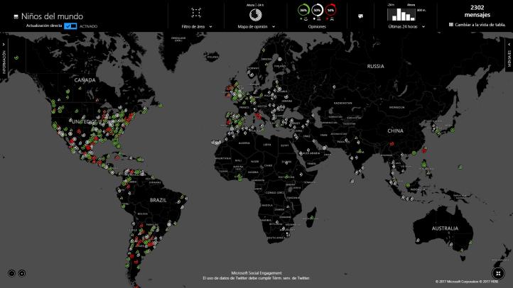 Mapa de actividad
